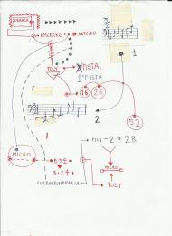 partitura 15